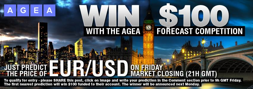 Agea Weekly Forex Forecast Contest