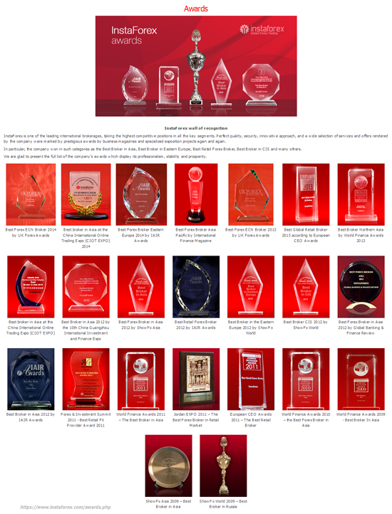 InstaForex-Awards-2014